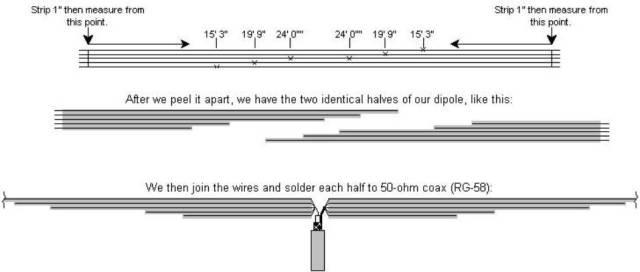 Shortwave Antennas Page 11 | KV5R COM