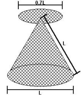 Shortwave Antennas Page 15 | KV5R COM